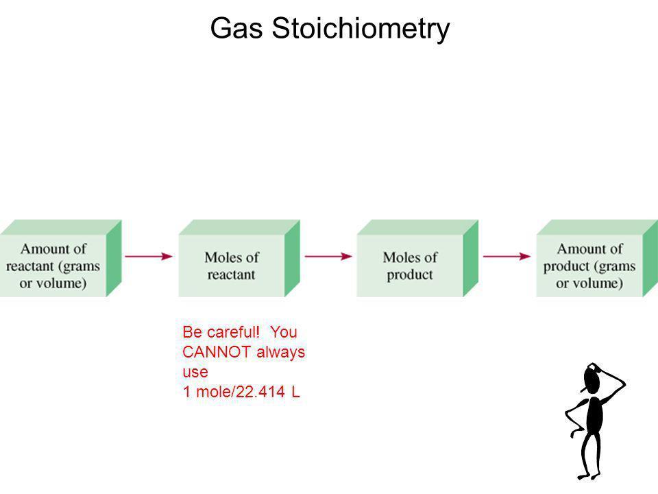 Gas Stoichiometry Be careful! You CANNOT always use 1 mole/22.414 L