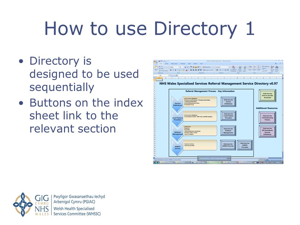 How to use Directory 1 Directory is designed to be used sequentially