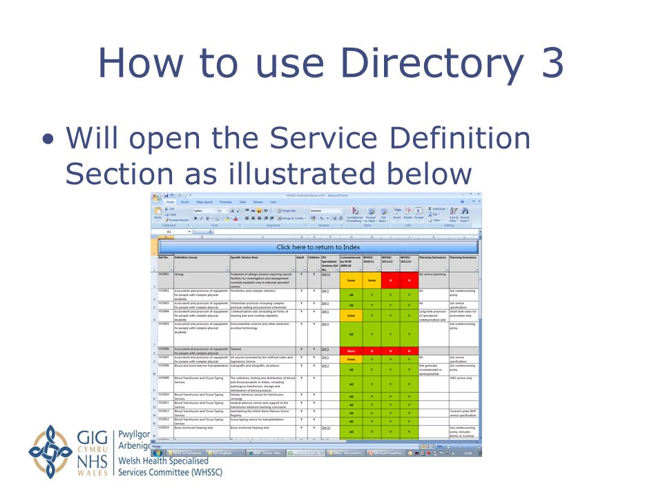 How to use Directory 3 Will open the Service Definition Section as illustrated below