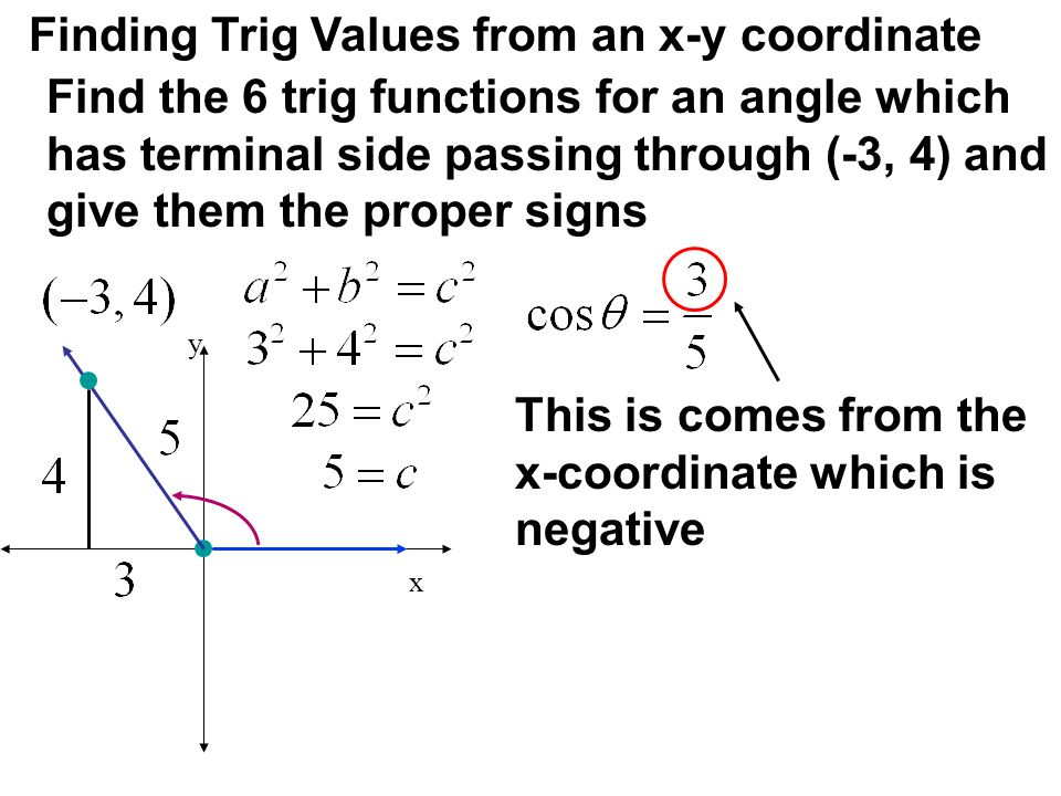Finding Trig Values from an x-y coordinate