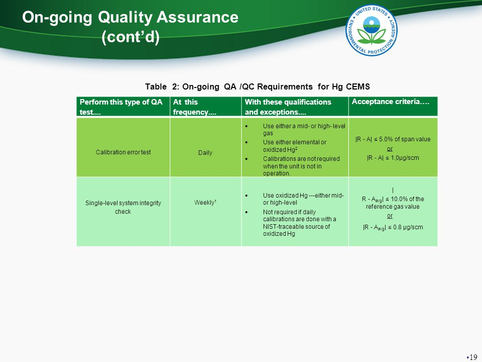 On-going Quality Assurance (cont'd)