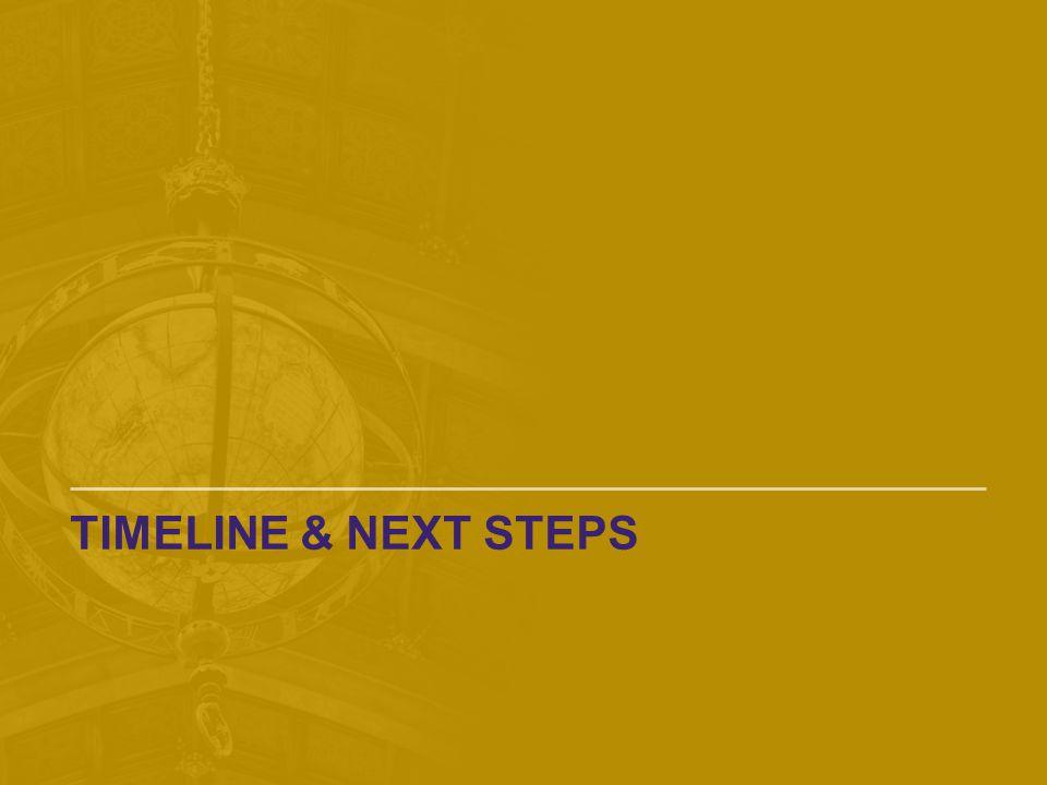 Timeline & Next Steps