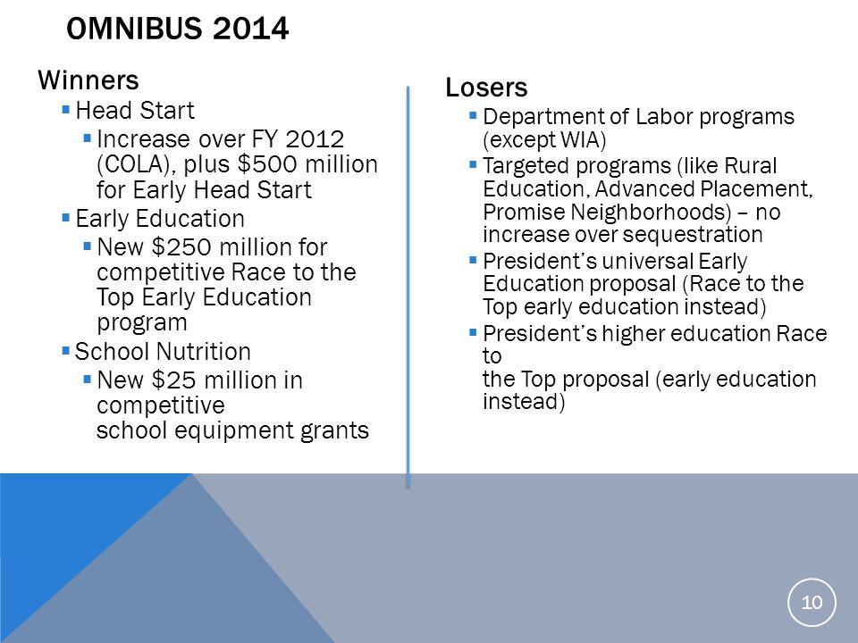 Omnibus 2014 Winners Losers Head Start