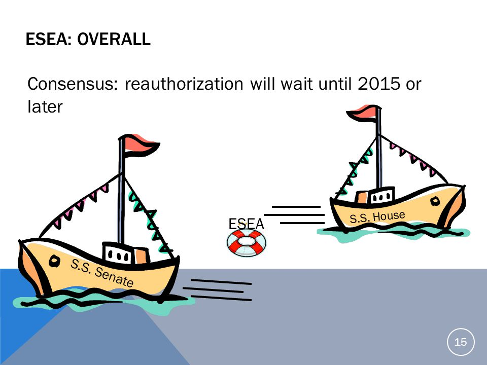 Consensus: reauthorization will wait until 2015 or later