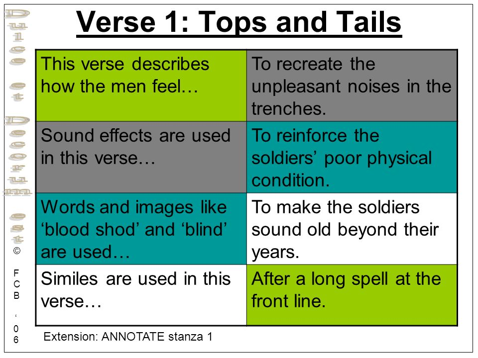 Verse 1: Tops and Tails This verse describes how the men feel…