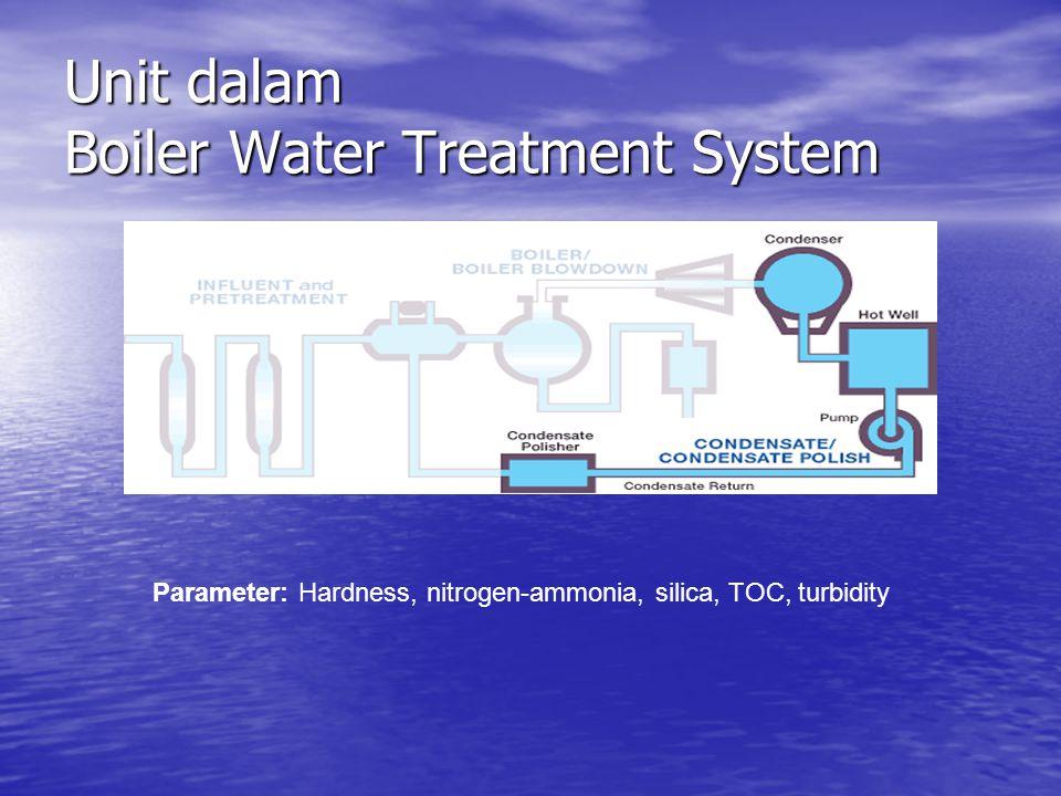 Unit dalam Boiler Water Treatment System