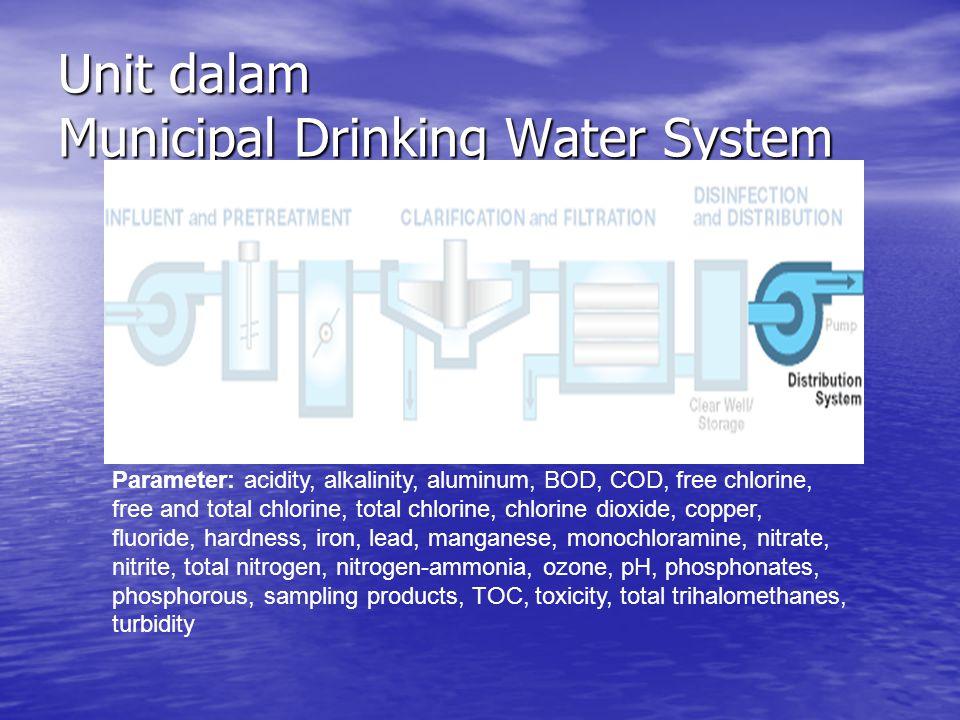 Unit dalam Municipal Drinking Water System