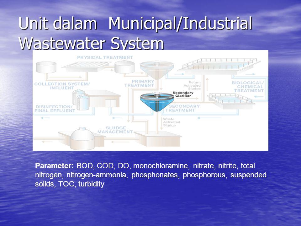 Unit dalam Municipal/Industrial Wastewater System