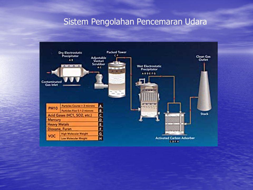 Sistem Pengolahan Pencemaran Udara