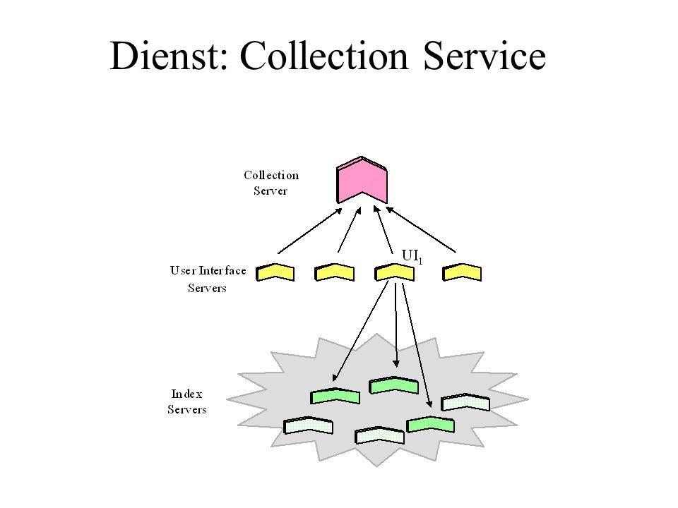 Dienst: Collection Service