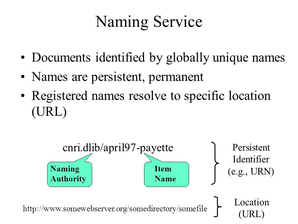 Naming Service Documents identified by globally unique names