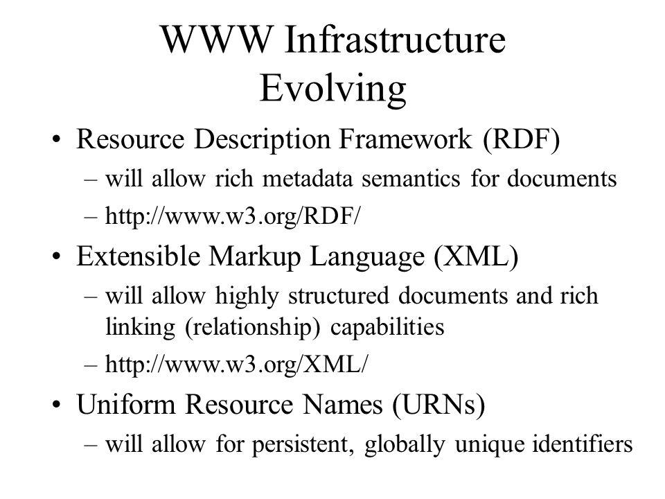 WWW Infrastructure Evolving