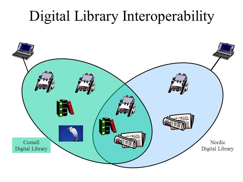 Digital Library Interoperability