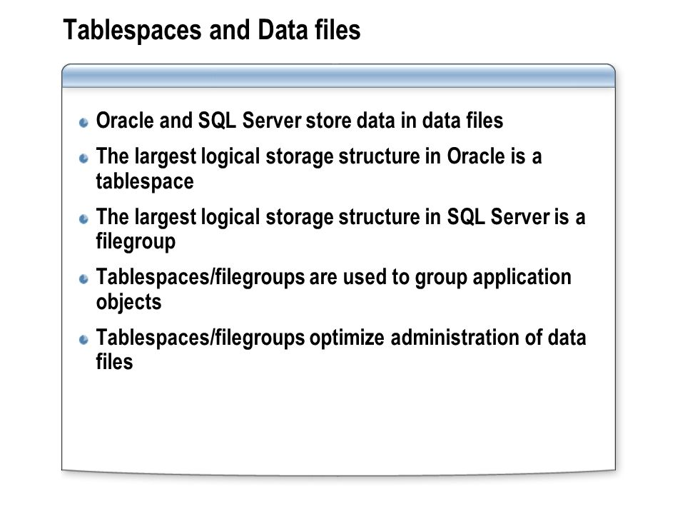 Tablespaces and Data files
