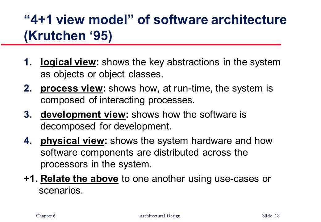 4+1 view model of software architecture (Krutchen '95)