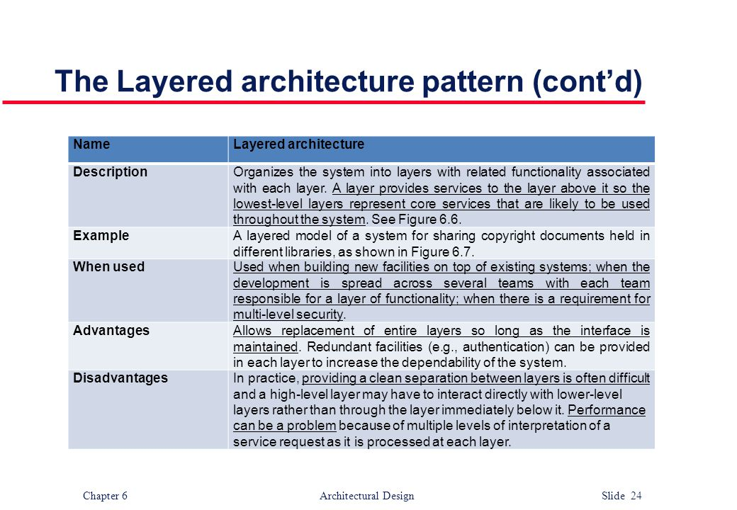 The Layered architecture pattern (cont'd)