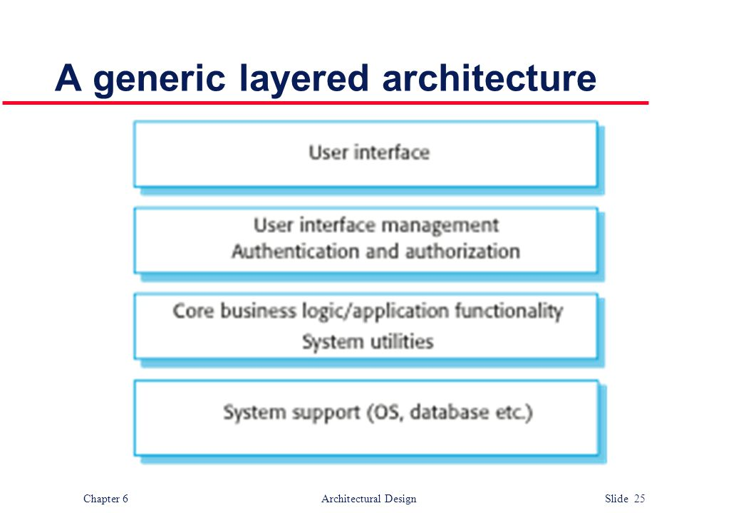 A generic layered architecture
