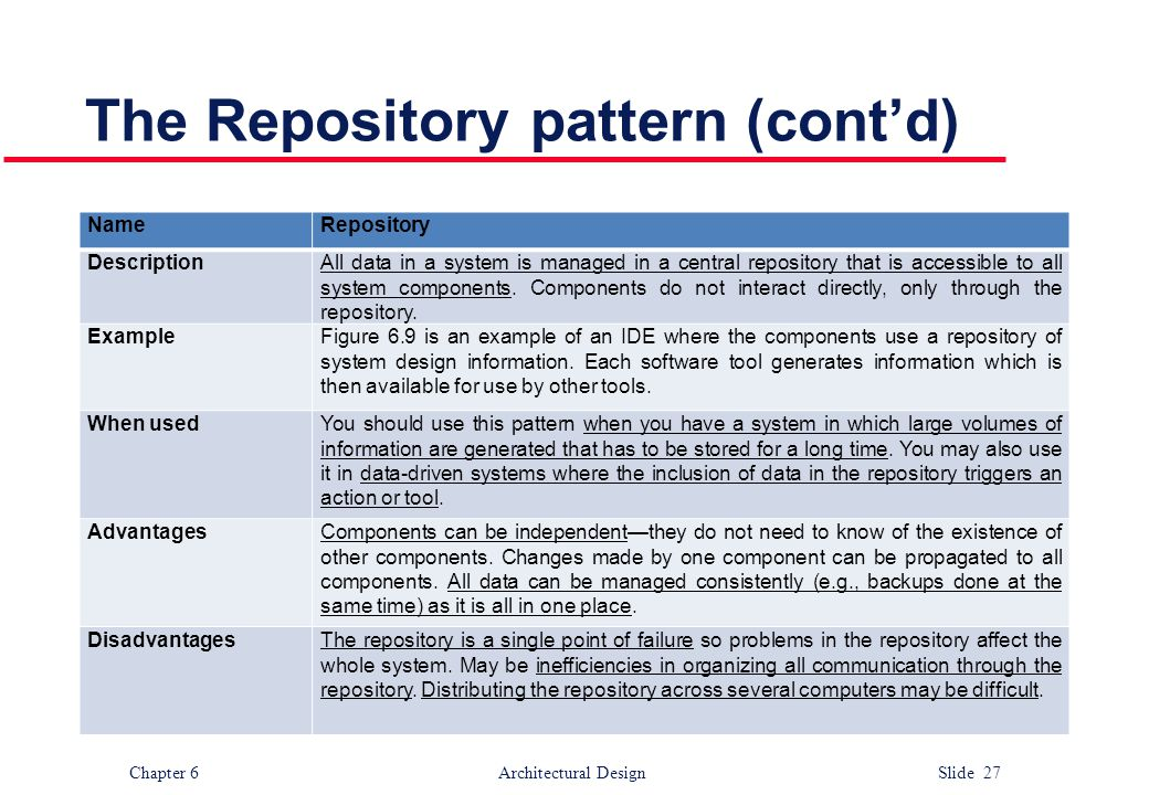 The Repository pattern (cont'd)