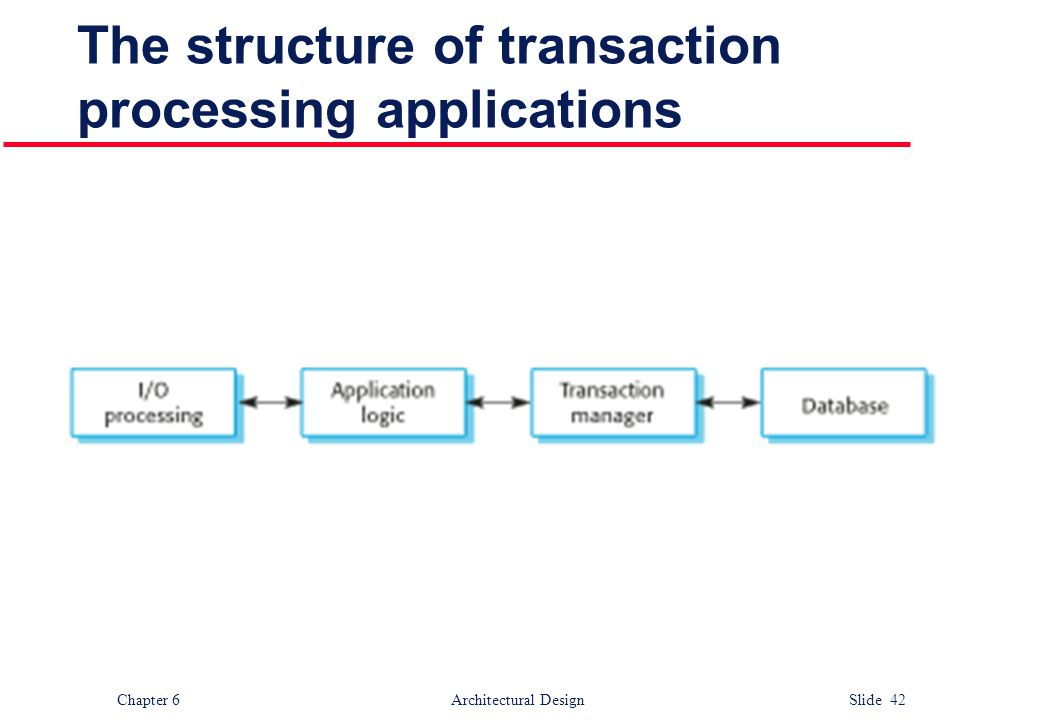 The structure of transaction processing applications