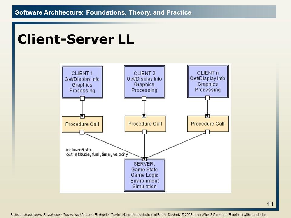 Client-Server LL