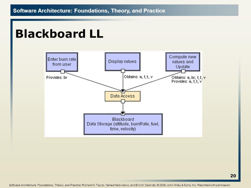 Blackboard LL