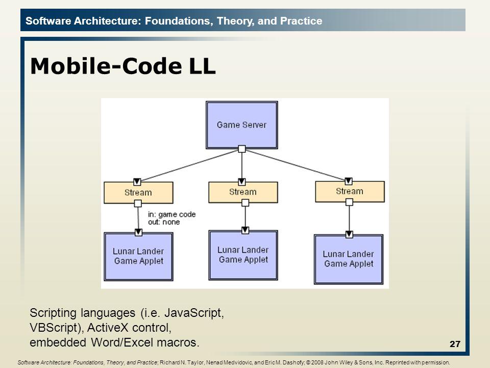 Mobile-Code LL Scripting languages (i.e. JavaScript,