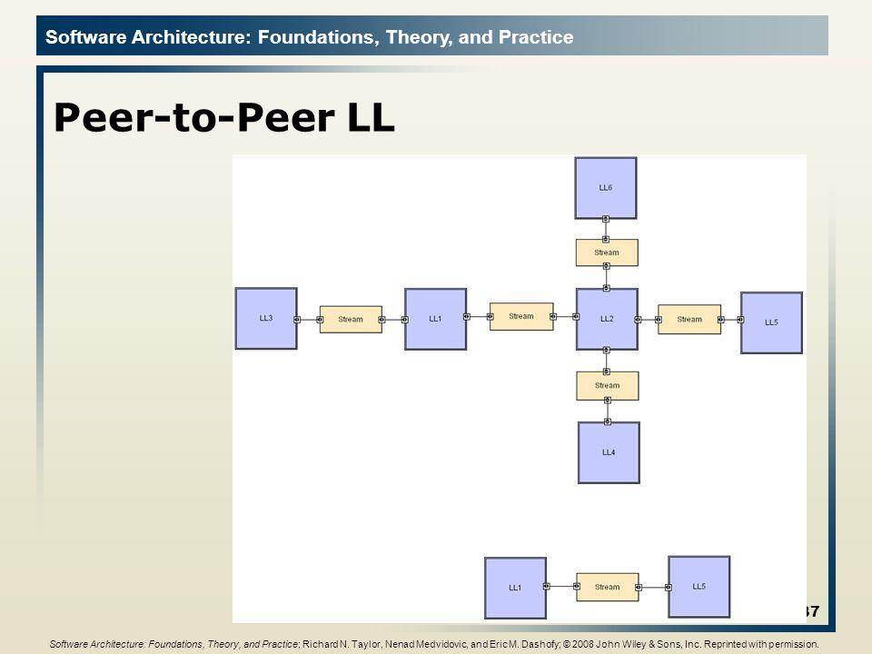 Peer-to-Peer LL