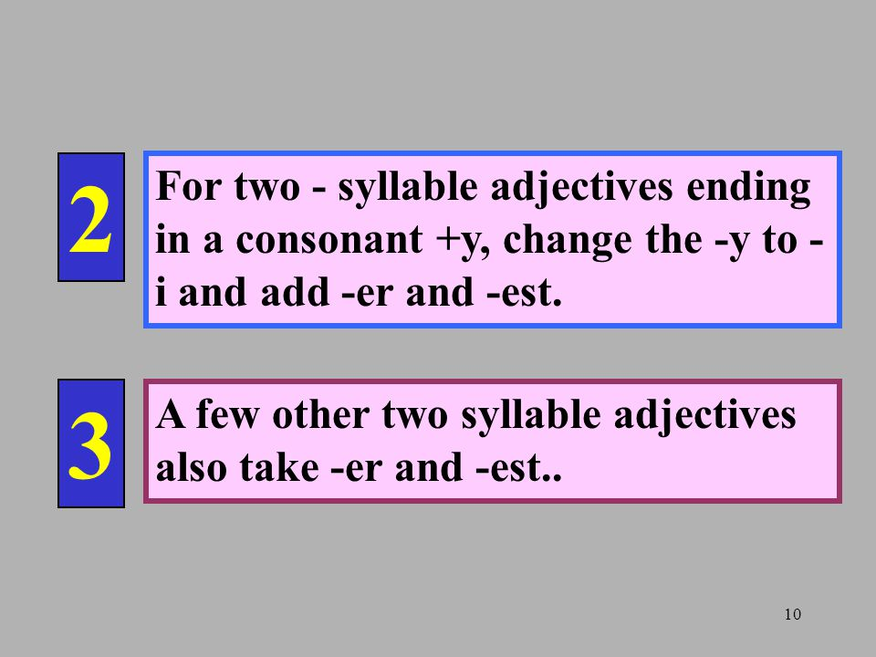 2 For two - syllable adjectives ending in a consonant +y, change the -y to -i and add -er and -est.