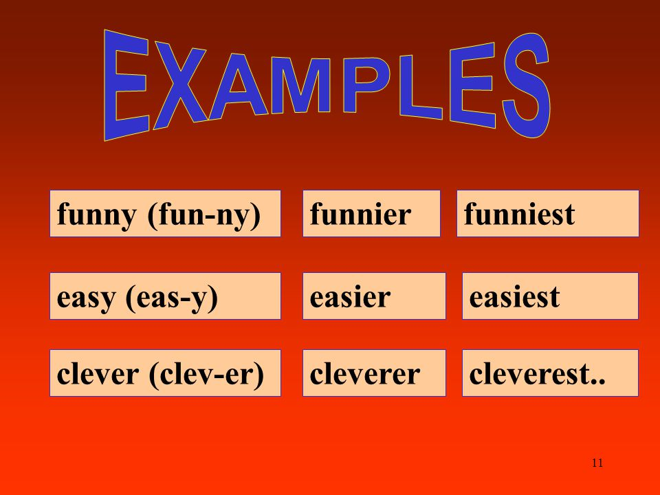 EXAMPLES funny (fun-ny) funnier. funniest. easy (eas-y) easier. easiest. clever (clev-er) cleverer.