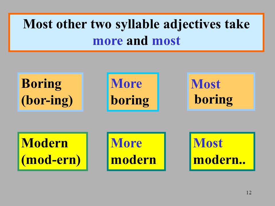 Most other two syllable adjectives take more and most