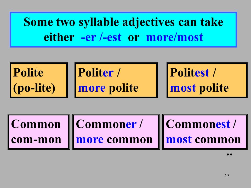 Some two syllable adjectives can take either -er /-est or more/most