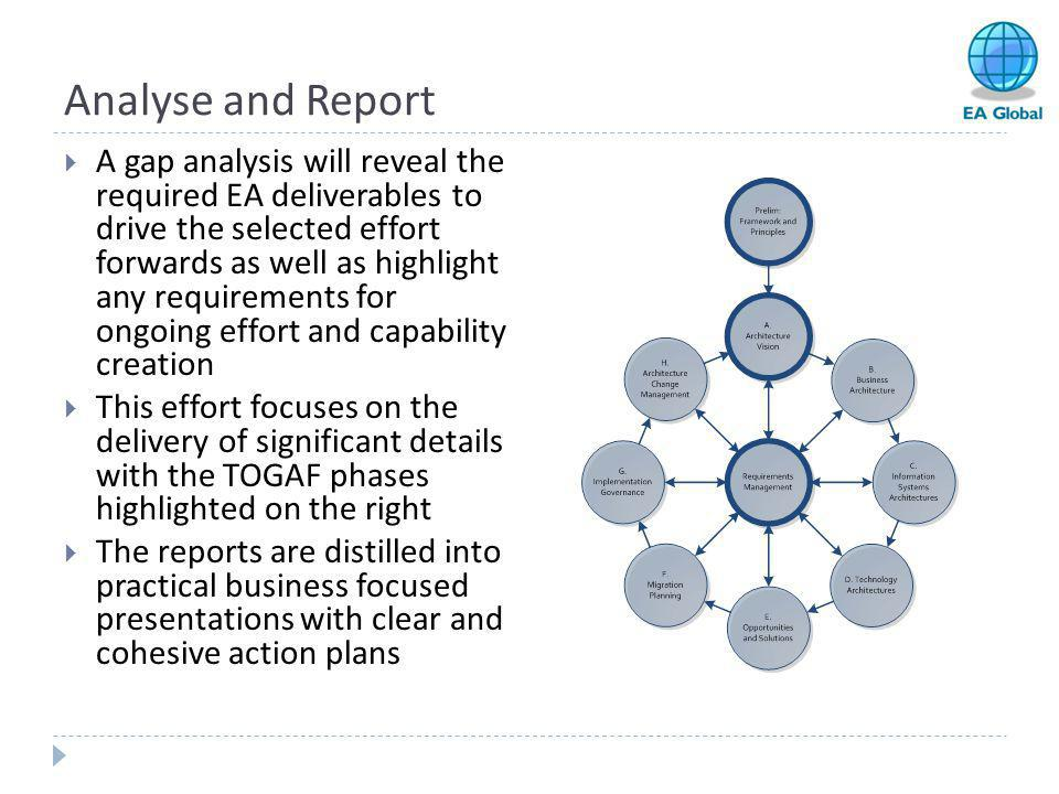 Analyse and Report