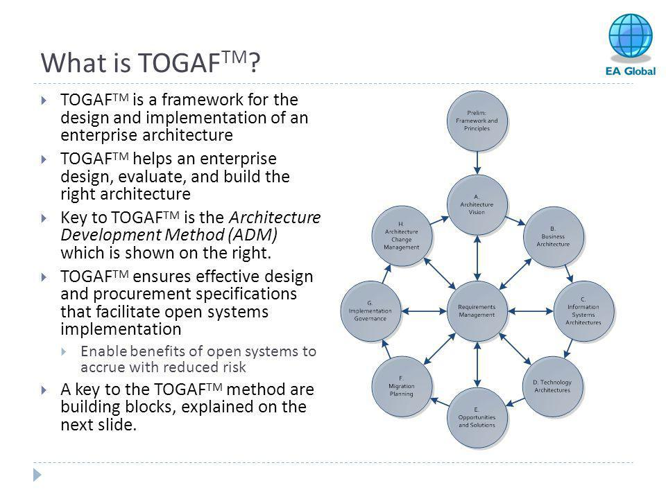 What is TOGAFTM TOGAFTM is a framework for the design and implementation of an enterprise architecture.