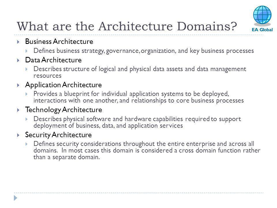What are the Architecture Domains