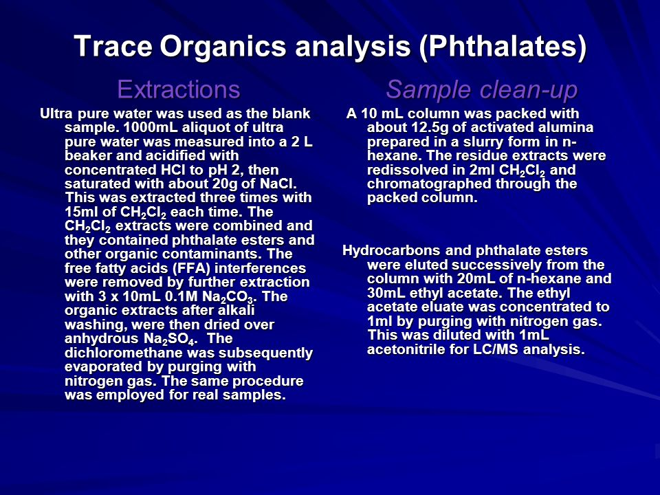 Trace Organics analysis (Phthalates)
