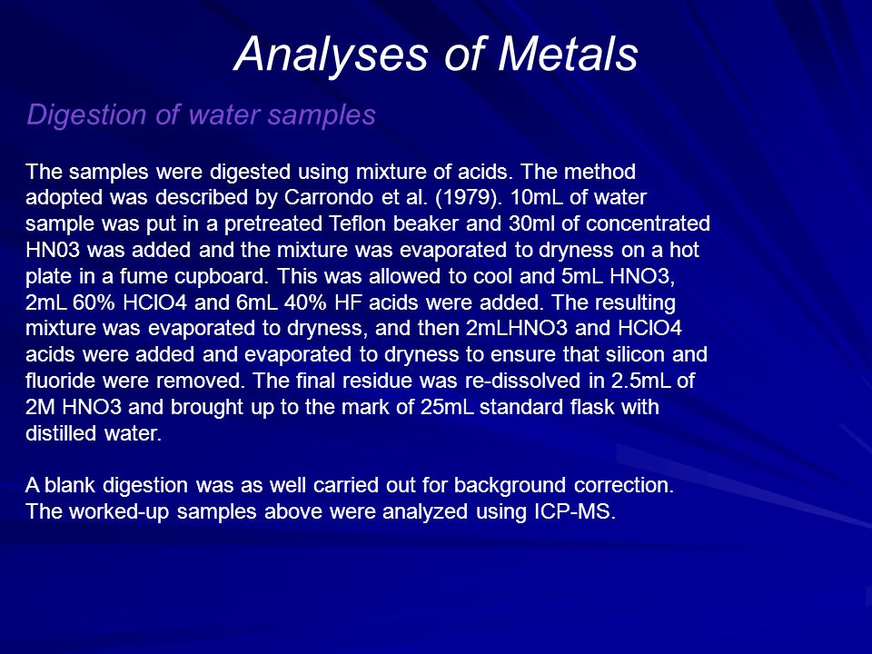 Analyses of Metals Digestion of water samples