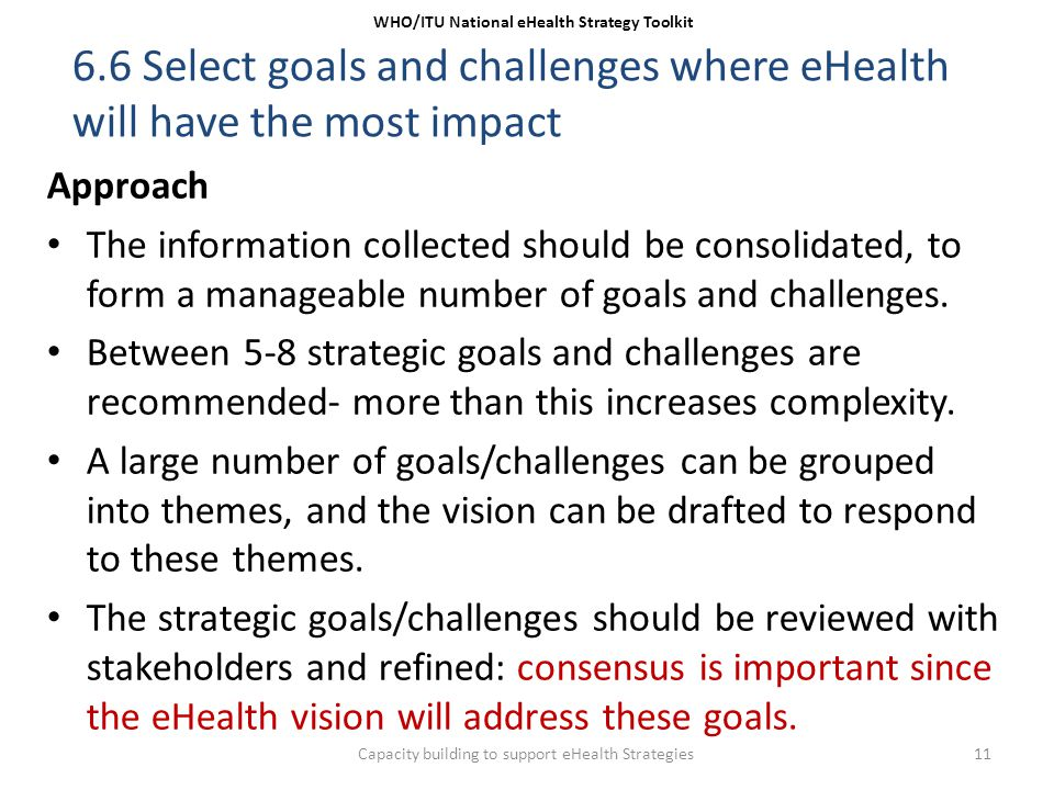 Regional Workshop: National eHealth Strategy Development