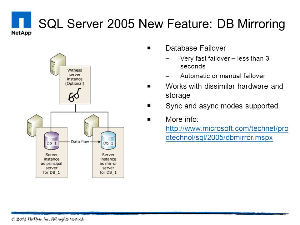 SQL Server 2005 New Feature: DB Mirroring