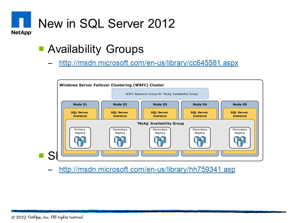 New in SQL Server 2012 Availability Groups SMB