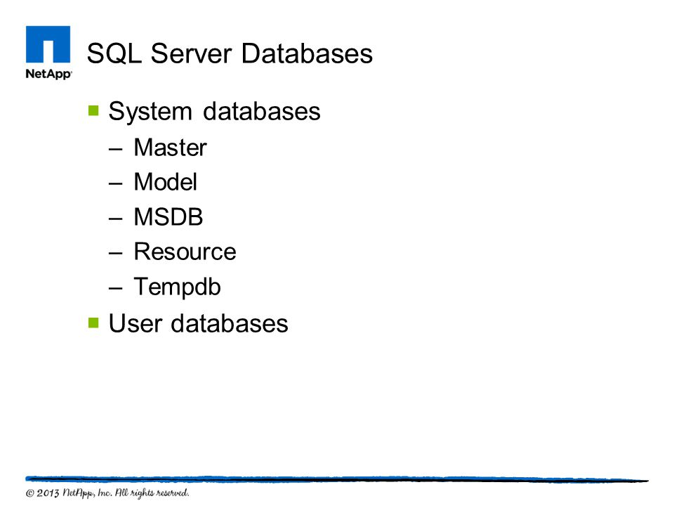 SQL Server Databases System databases User databases Master Model MSDB