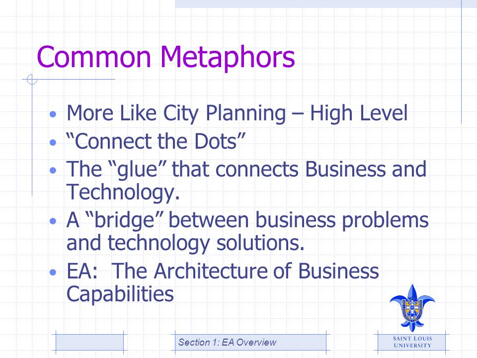 Common Metaphors More Like City Planning – High Level