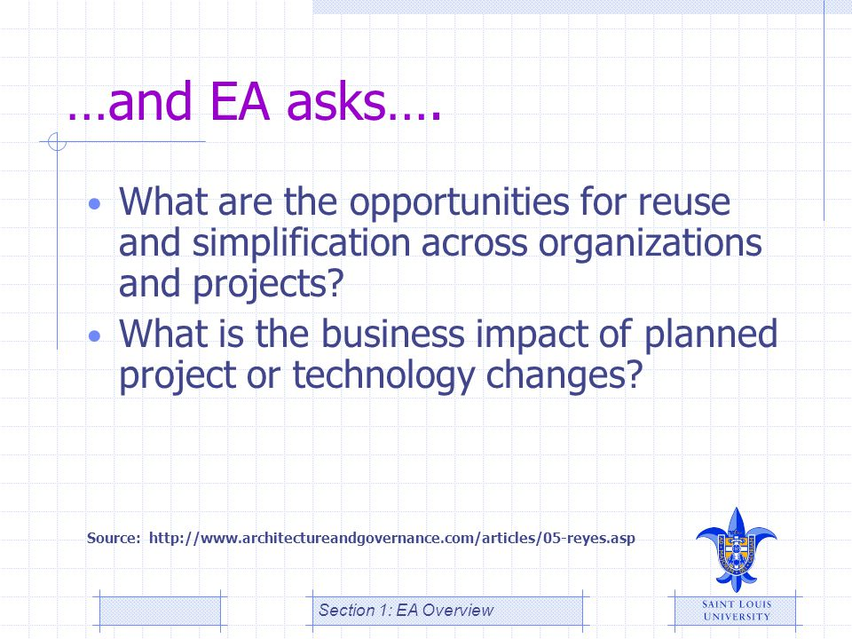 …and EA asks…. What are the opportunities for reuse and simplification across organizations and projects