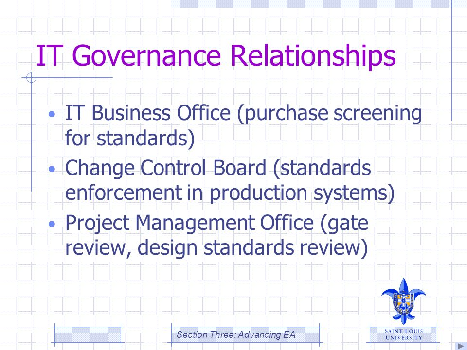 IT Governance Relationships