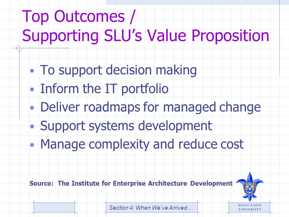 Top Outcomes / Supporting SLU's Value Proposition