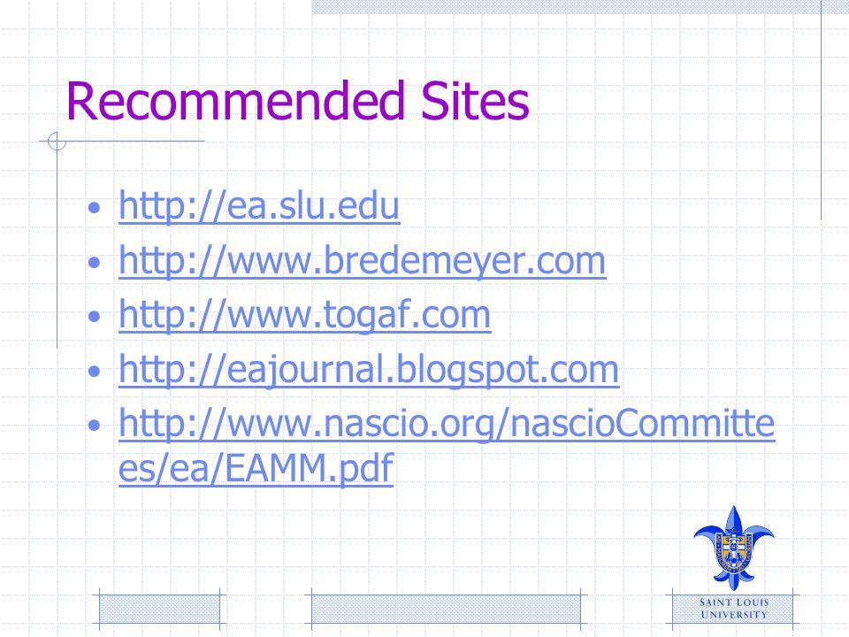 Recommended Sites http://ea.slu.edu http://www.bredemeyer.com