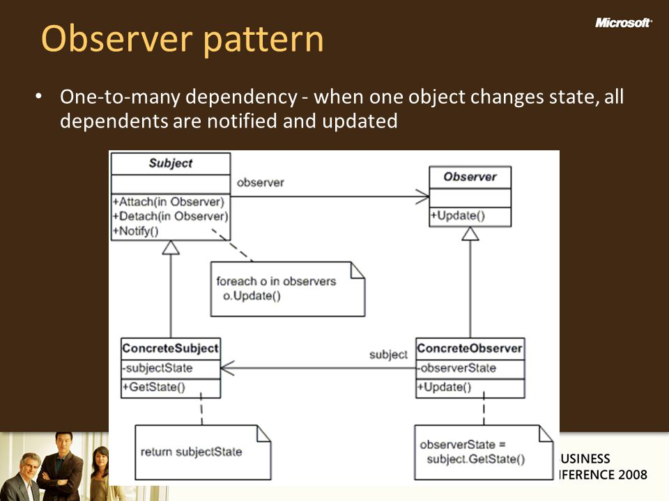 Observer pattern One-to-many dependency - when one object changes state, all dependents are notified and updated.