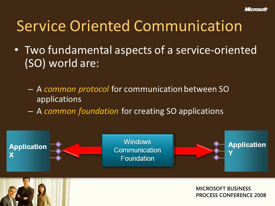 Service Oriented Communication