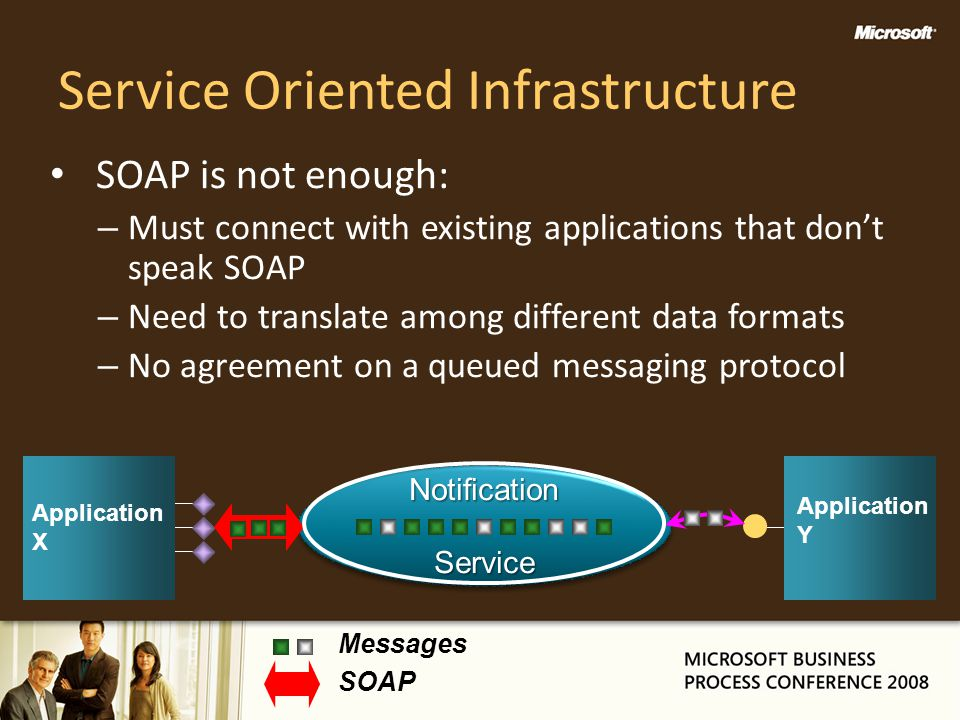 Service Oriented Infrastructure
