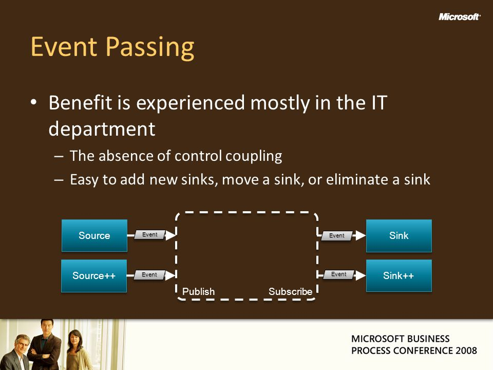 Event Passing Benefit is experienced mostly in the IT department