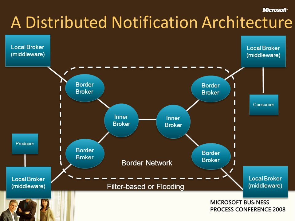 A Distributed Notification Architecture